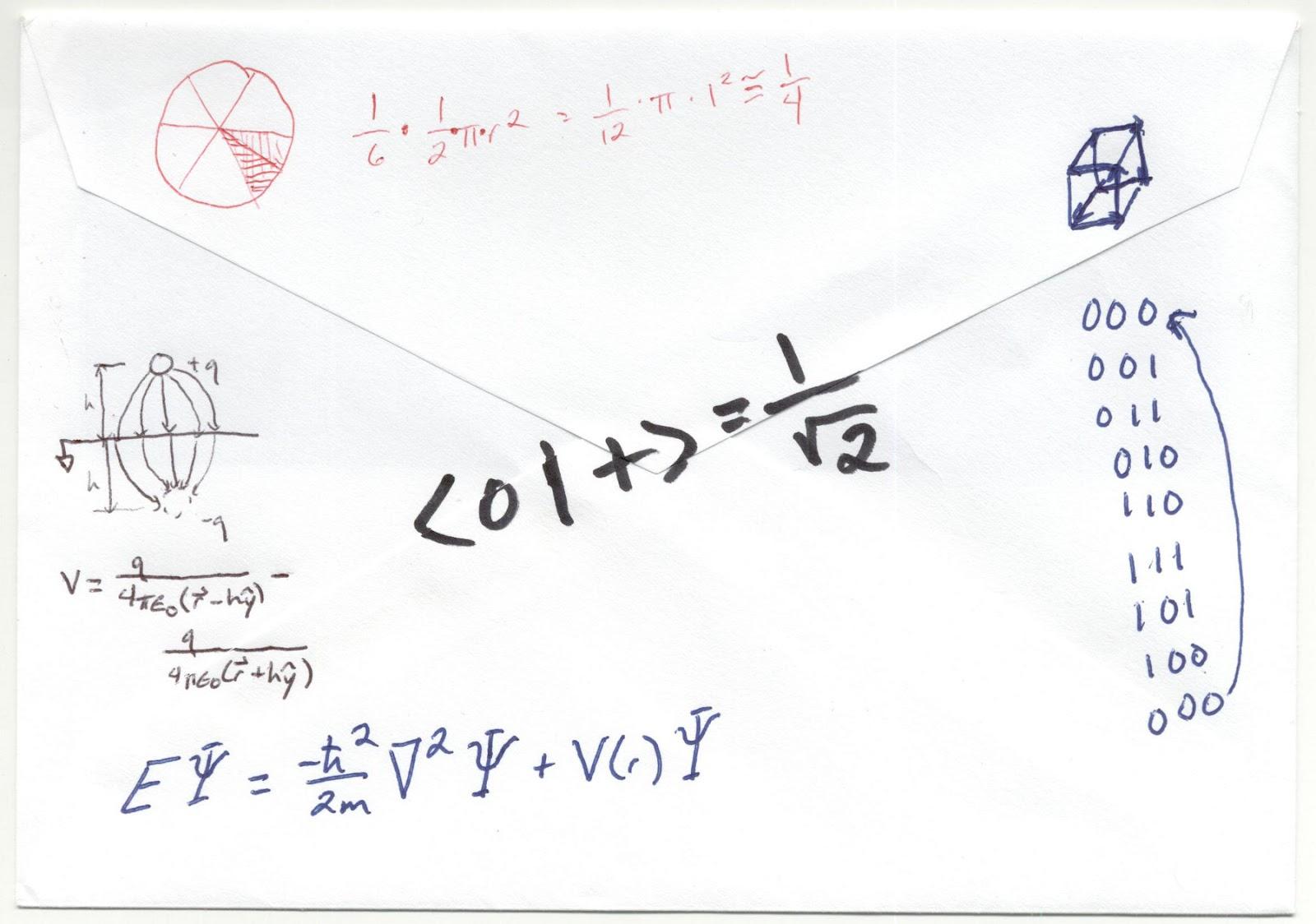 Resultado de imagem para back of envelope