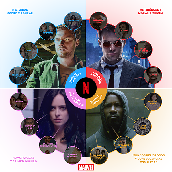 Video-Marvel's-The-Defenders-Netflix
