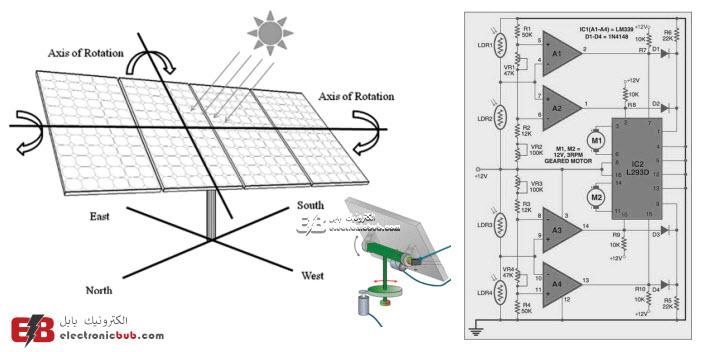 المتتبع الشمسي لتوجيه الالواح الشمسية