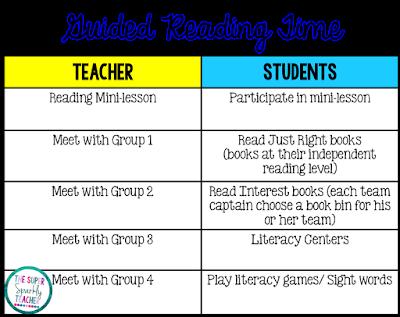 Reading Workshop Routine