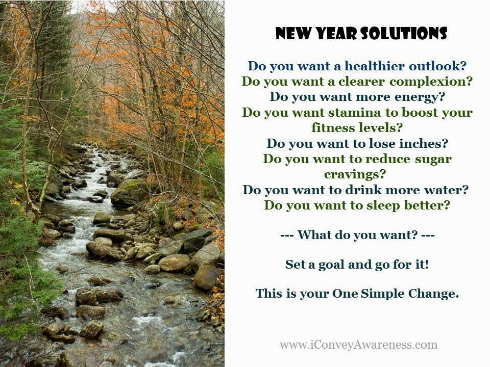 iConveyAwareness New Year Solutions | What Do You Want?