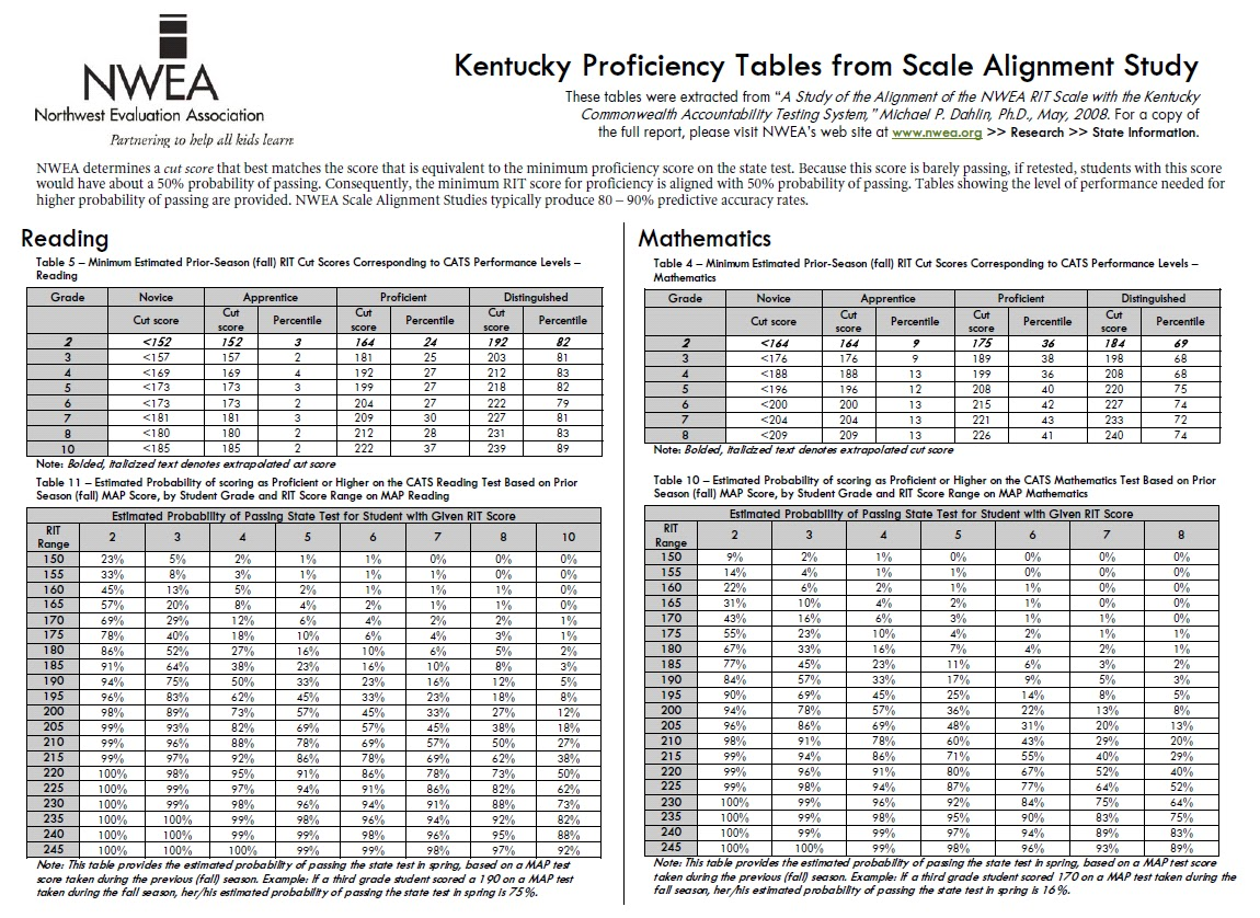 map test scores chart percentile  pampers size chart pampers. map test scores chart percentile   pampers size chart pampers