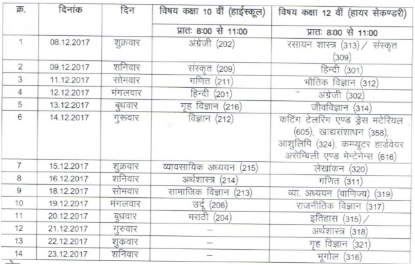 MPSOS Time Table www.mpsos.nic.in 10th/12th Exam Date Sheet
