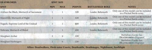 Grand Aliance Death