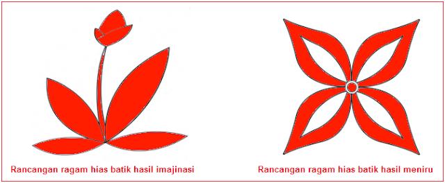 Perancangan Motif Batik