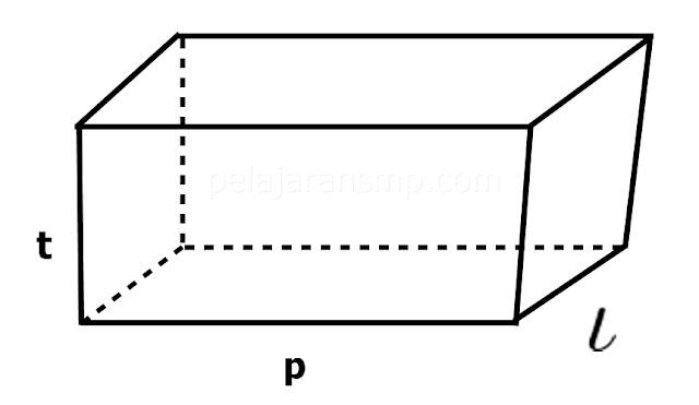Ulangan harian Materi Tekanan Zat Cair, Padat, Hukum Pascal, Bejana, Hukum Archimedes, Tekanan Udara,dan Hukum Boyle Beserta Pembahasannya Part 1