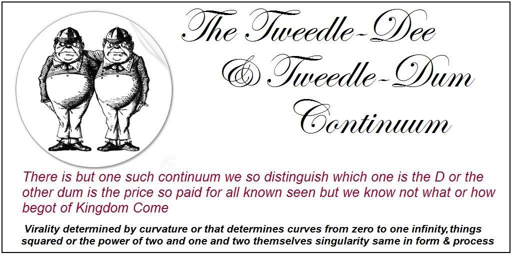 Creative Science & Philosophy: Tweedle-Dee And Tweedle-Dum