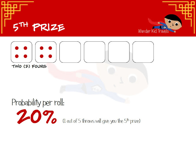 Probability of getting 5th prize in Mooncake Dice Game