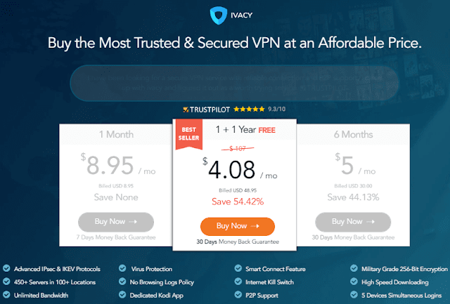 Ivacy VPN Pricing