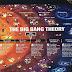 Pode a Teoria do Big Bang Ser Bíblica?