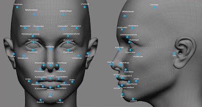 About Facial Recognition Biometrics