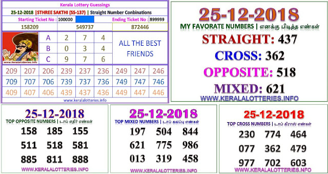 STHREE SAKTHI SS-137 Kerala lottery abc guessing by keralalotteries.info