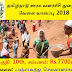 Erode TNRD Recruitment 2018-24 Panchayat Secretaries - Apply Online