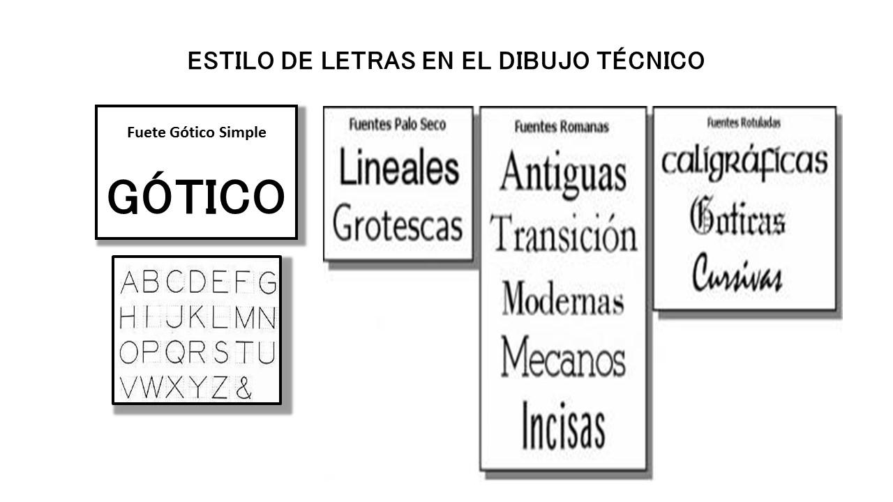 Dibujo t cnico rotulaci n de las letras y numeros for Estilos de letras