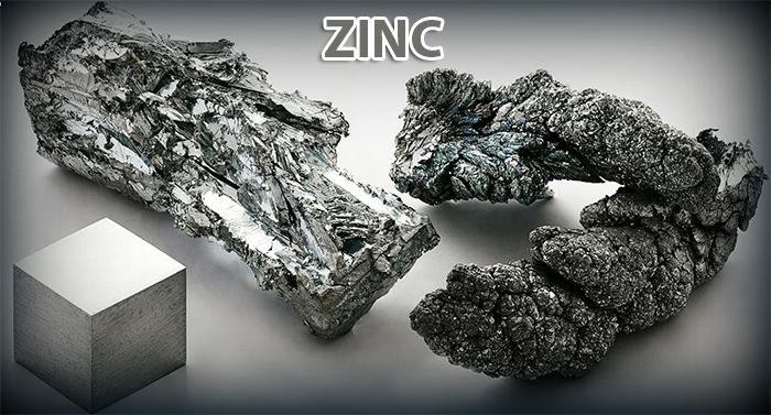 MCX Zinc Pullback mode