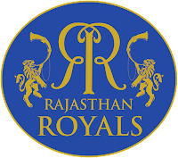 Rajasthan Royals, IPL 2019, IPL Auction 2019