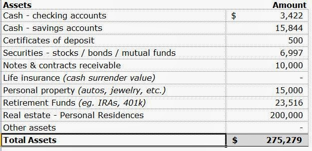 Personal Financial Statements Finance - sample personal financial statement