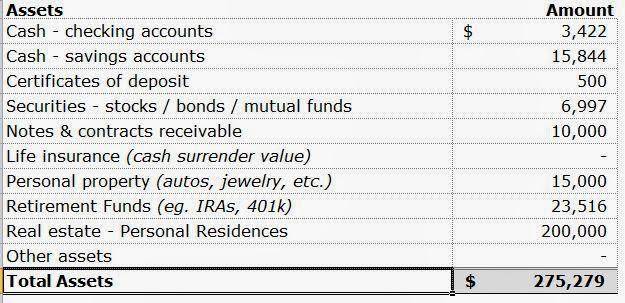 Asset Statement Template financial statement template financial – Sample Personal Financial Statement Example