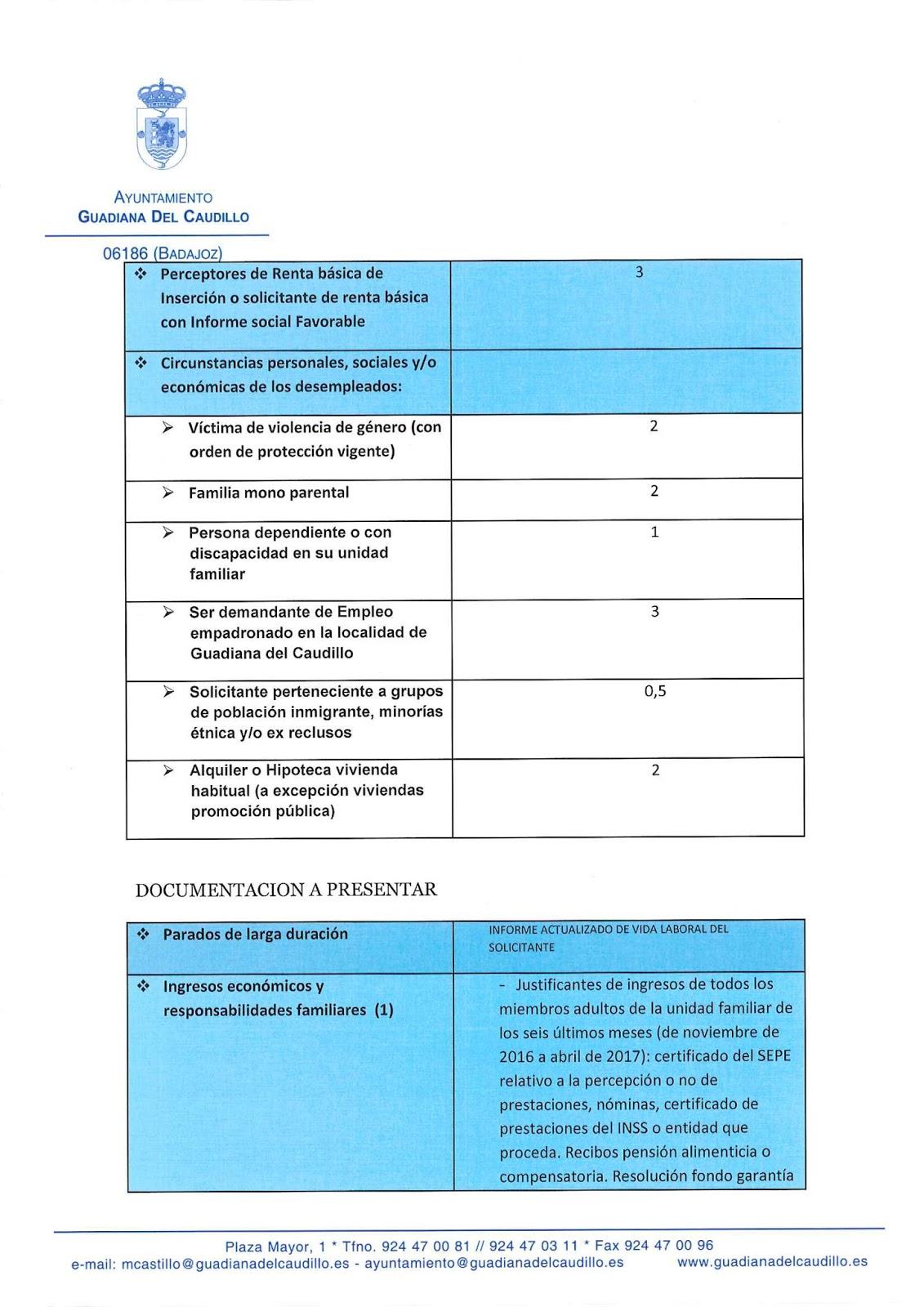 Moderno Analista Financiero De Nivel De Entrada Reanudar Ejemplos ...