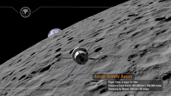 Tàu Orion bắt đầu tiến vào quỹ đạo Mặt Trăng. Đồ họa: NASA.