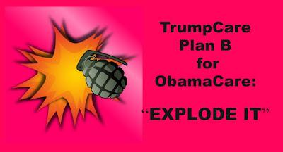 TrumpCare, ObamaCare, ACA