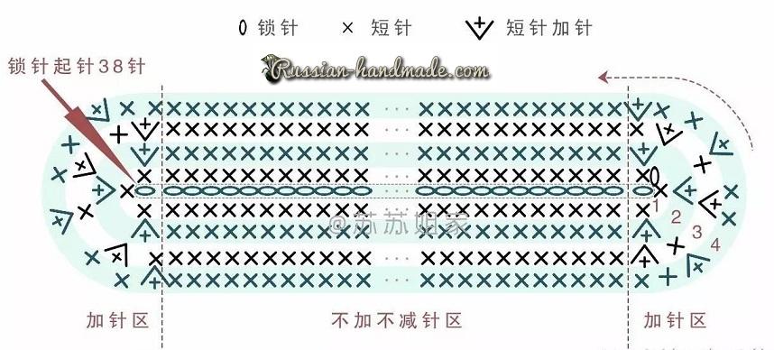 Схема вязания донышка сумочки