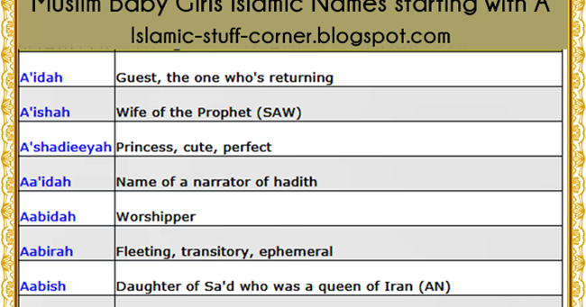 Best Muslim Girls Names With Meanings Starting With A Free