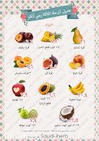 الفواكه المسموحة في رجيم اتكنز ودشتي