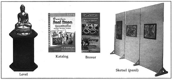 Peralatan Perlengkapan Penataan Gambar Pameran  Seni