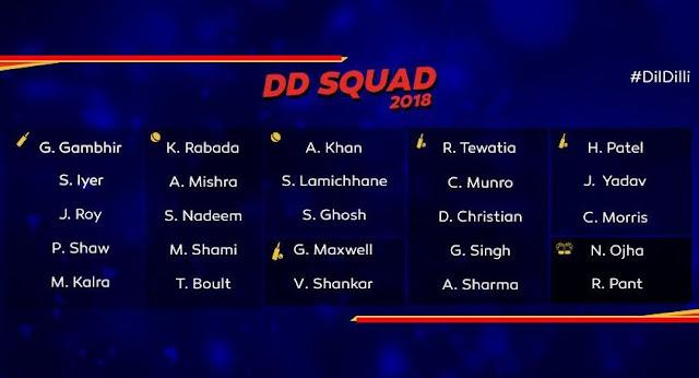 IPL 2018 Delhi Daredevils Team - IPL 11 DD Squad Players