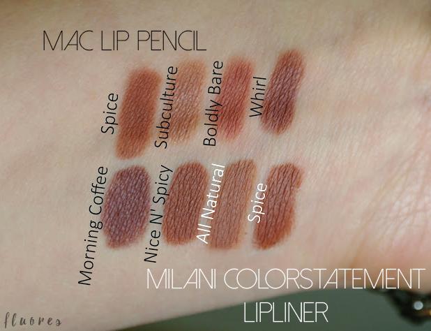 Beautiful In Brown Mac Lip Pencil Dupes Ft Milani Color -1015