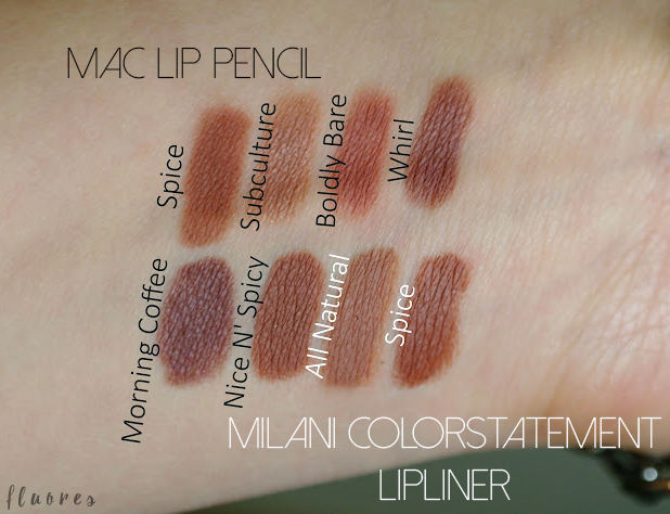 MAC LIP PENCIL DUPE MILANI COLOR STATEMENT LIPLINER SPICE ALL NATURAL SUBCULTURE BOLDYBARE NUDE COCOA