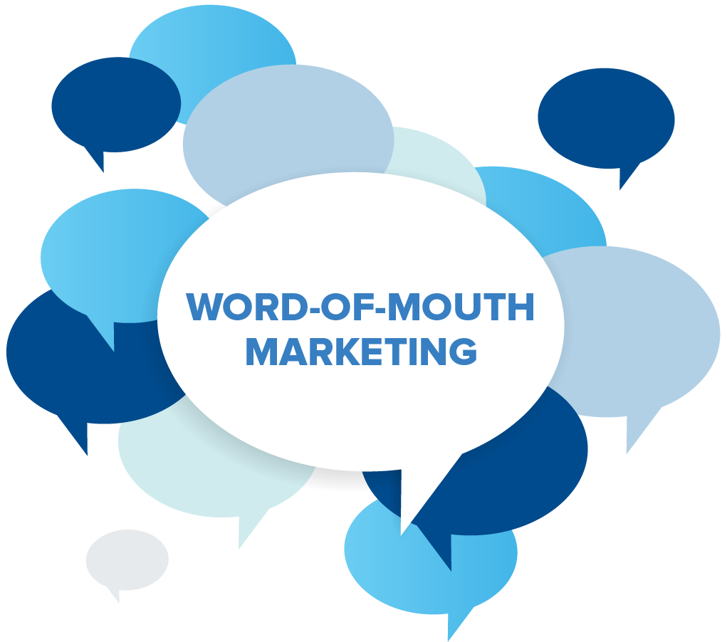 word of mouth marketing thesis Word-of-mouth affects the choice of university according to a dissertation being  examined at lappeenranta university of technology  a marketer can influence  wom directly and indirectly by means of marketing efforts.