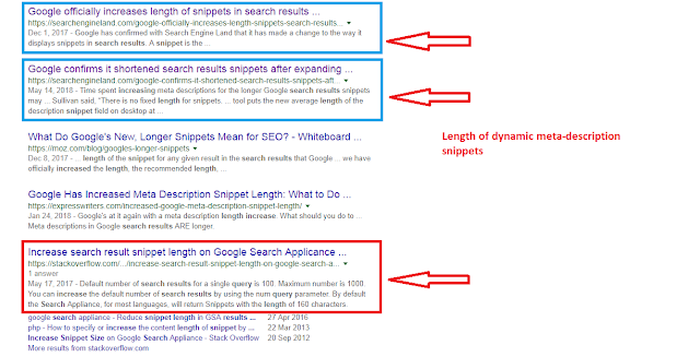 Length of dynamic meta descriptions