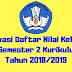 Aplikasi Daftar Nilai Kelas 6 SD/MI Semester 2 Kurikulum 2013 Tahun 2018/2019 - Ruang Lingkup Guru