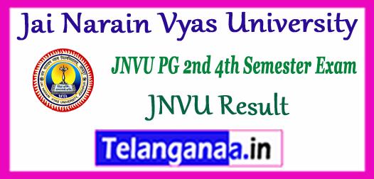 JNVU MA M.Sc M.Com MBA 2nd 4th Semester Result 2018