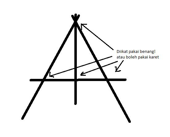 Image Result For Cerita Lucu Orang Sunda