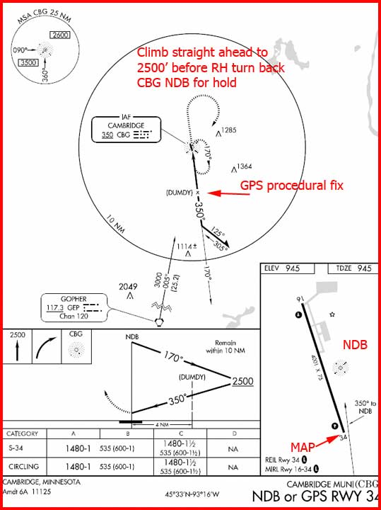 A Flight Instructor's Journal: When Is It Time to