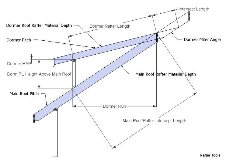 Wooden Plane Throat Geometry