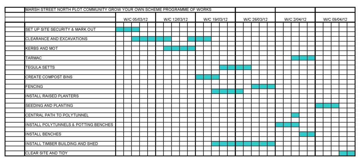 Construction work construction work schedule for Building work schedule template
