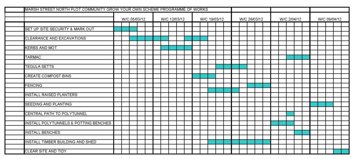 Construction Work Construction Work Schedule