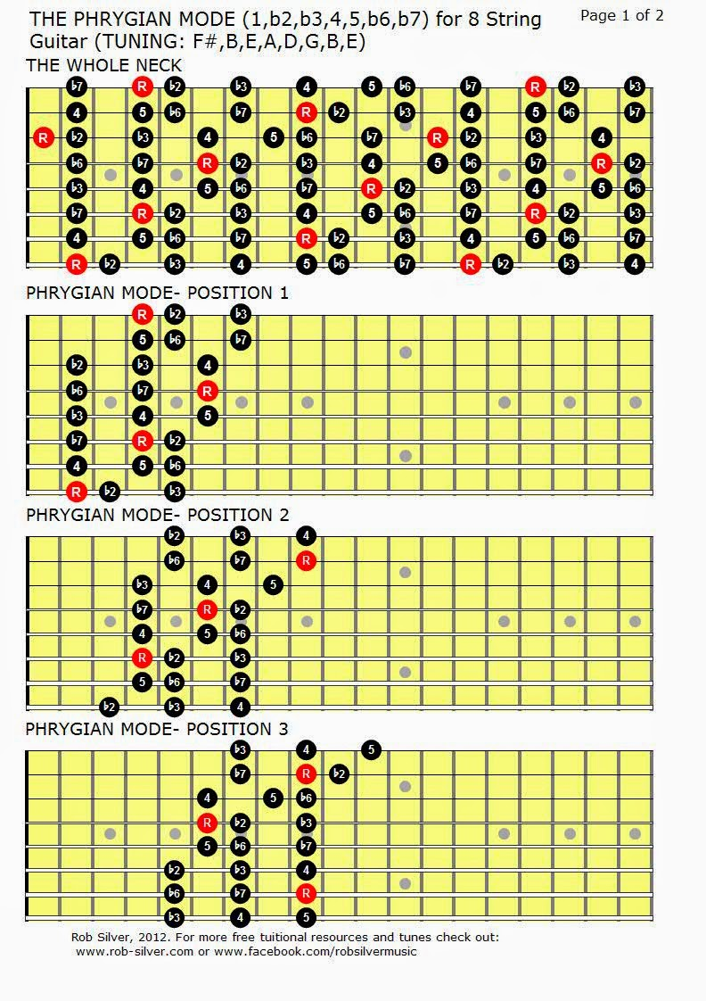 ROB SILVER: THE PHRYGIAN MODE MAPPED OUT FOR EIGHT STRING