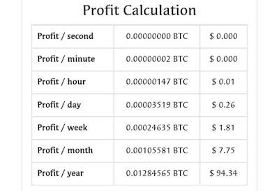Situs Nambang Bitcoin Otomatis Gratis Terbaru