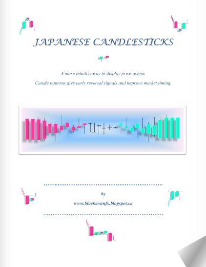 Japanese candlesticks pdf ebook