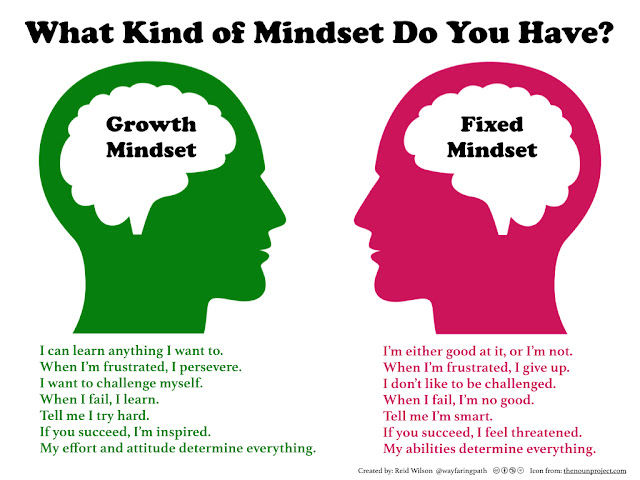 mindset siswal yang perlu diubah