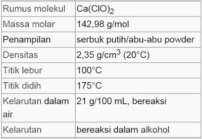 Rumus Kimia Kaporit