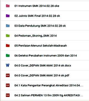 Perangkat Akreditasi Sekolah SMK-MAK