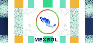 Mexico Stock : S&P/BMV IPC Index (MEXBOL) price chart for long-term forecast and position trading