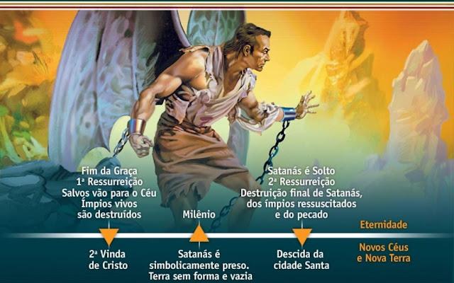 Prisão de satanás