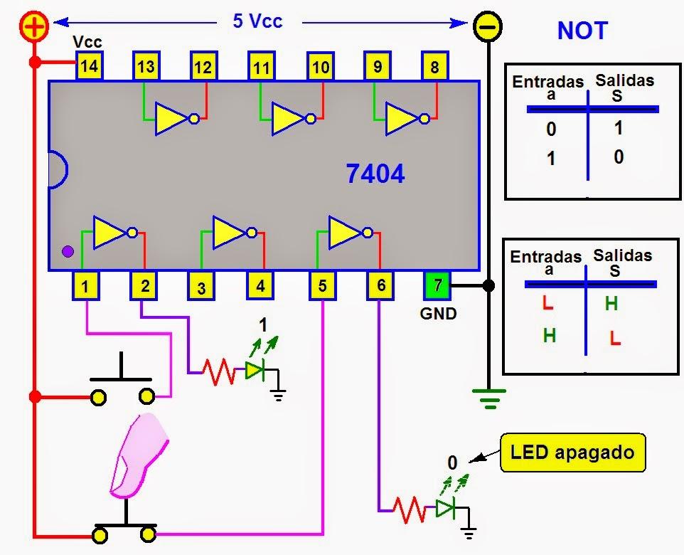 Circuito Not : Coparoman circuitos integrados con compuertas lógicas